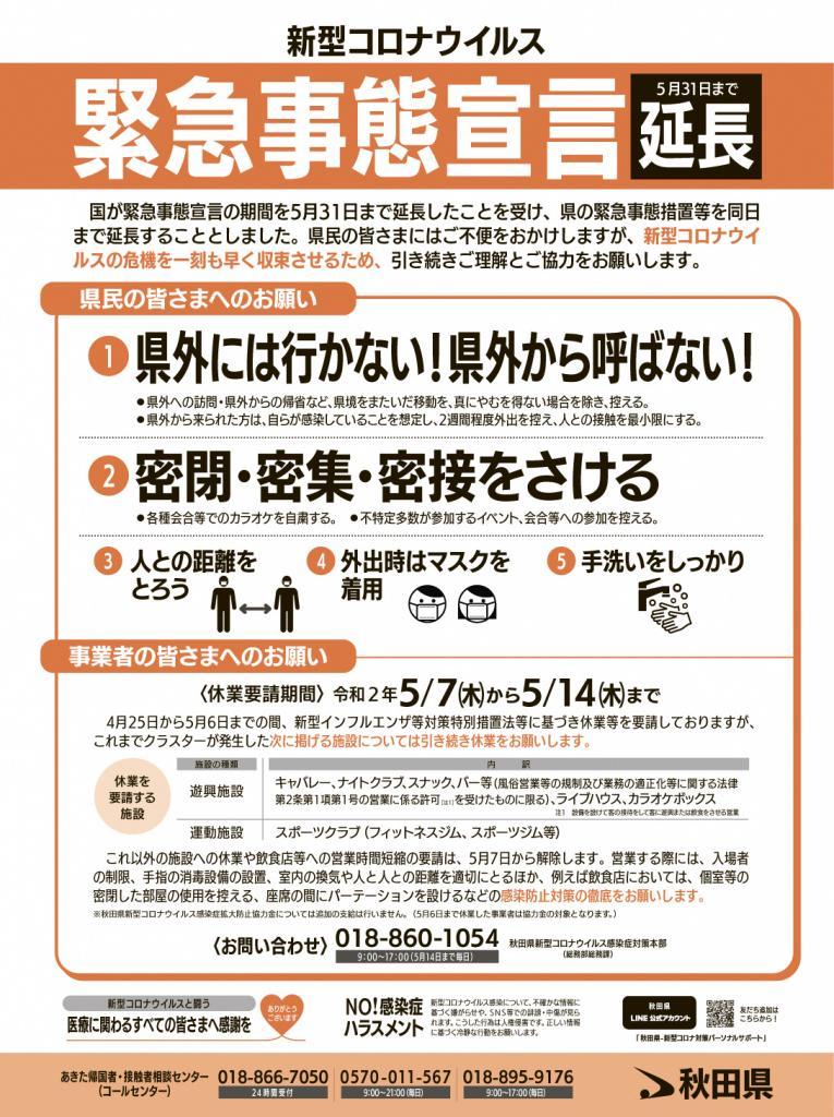 新型コロナウイルスに係る「緊急事態宣言」(5月31日まで延長)