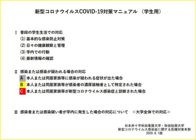 新型コロナウイルスCOVID-19対策マニュアル (学生用)6月1日版